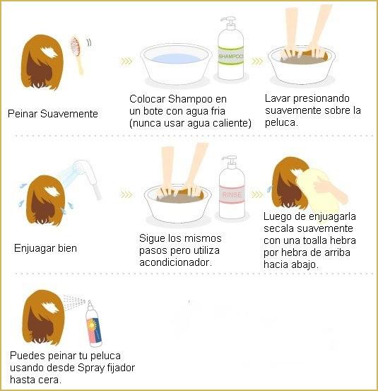 Los 4 pasos para el perfecto mantenimiento de su peluca de cabello sintético según Ellen Wille